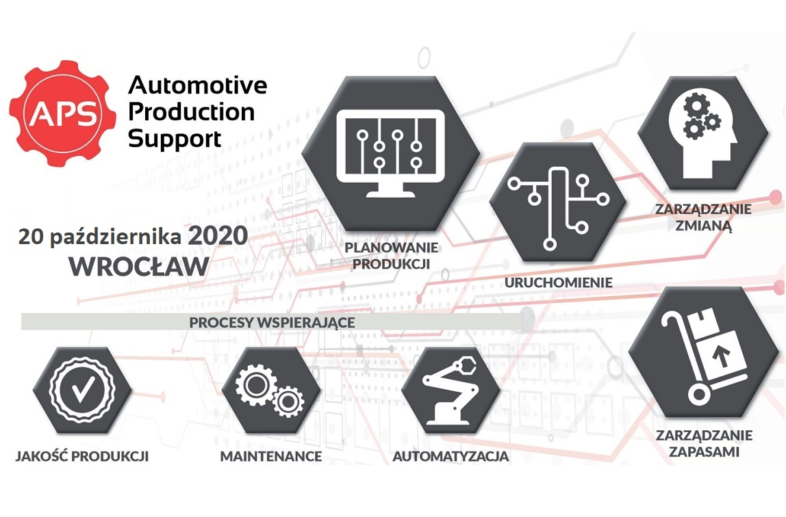 Cykl Produkcyjny Automotive Production Support 2020