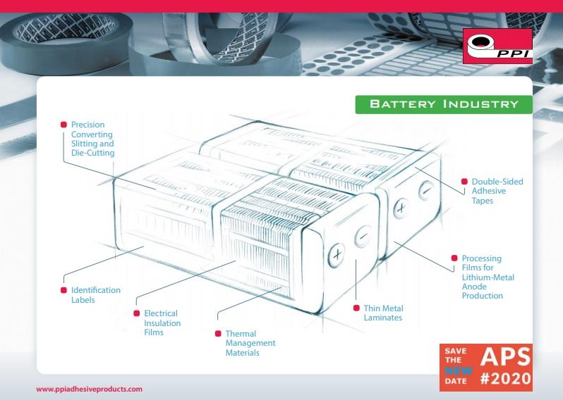 Nowe aplikacje PPI dla branży baterii elektrycznych