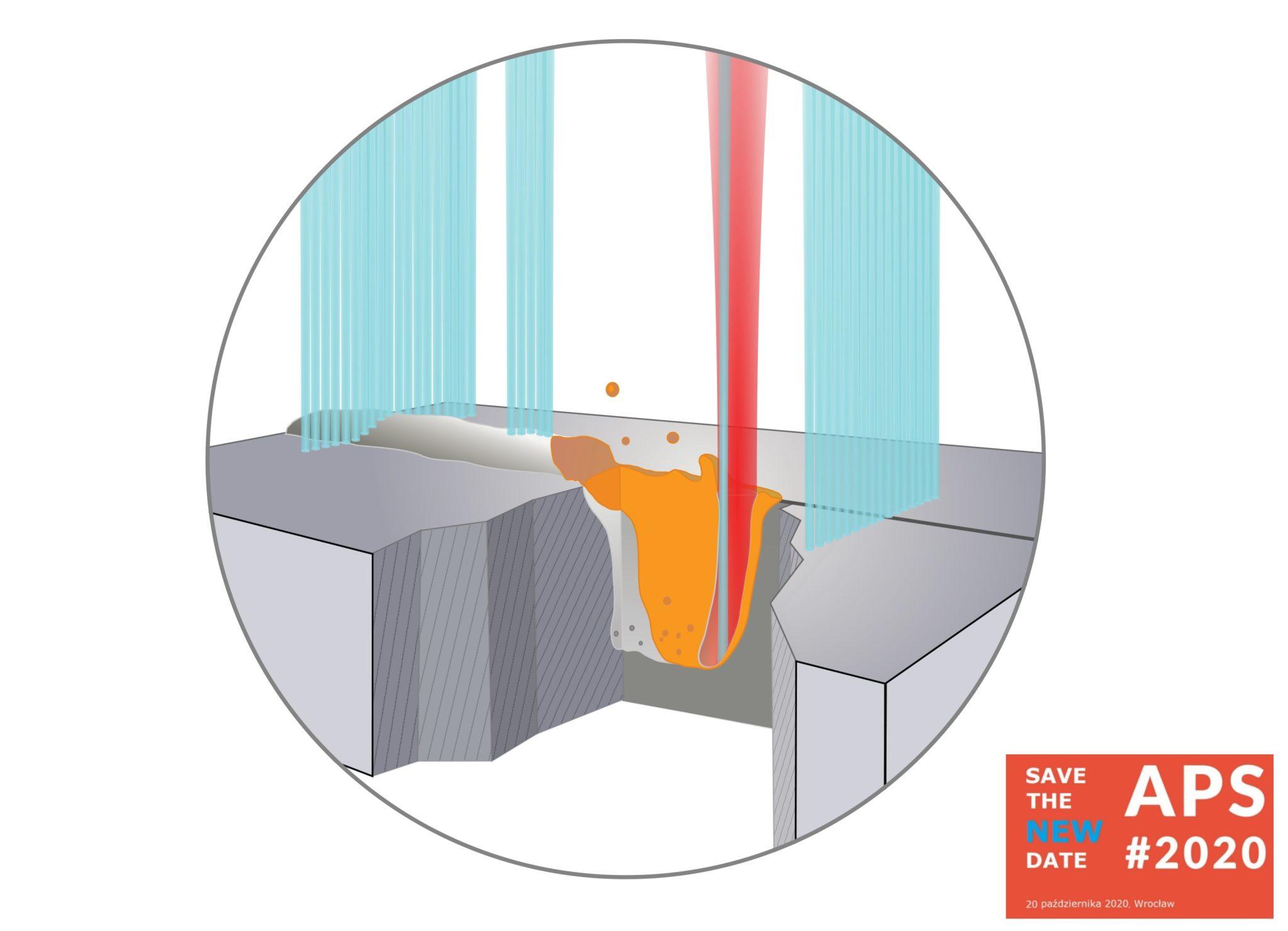 Monitorowanie procesu spawania laserowego w czasie rzeczywistym